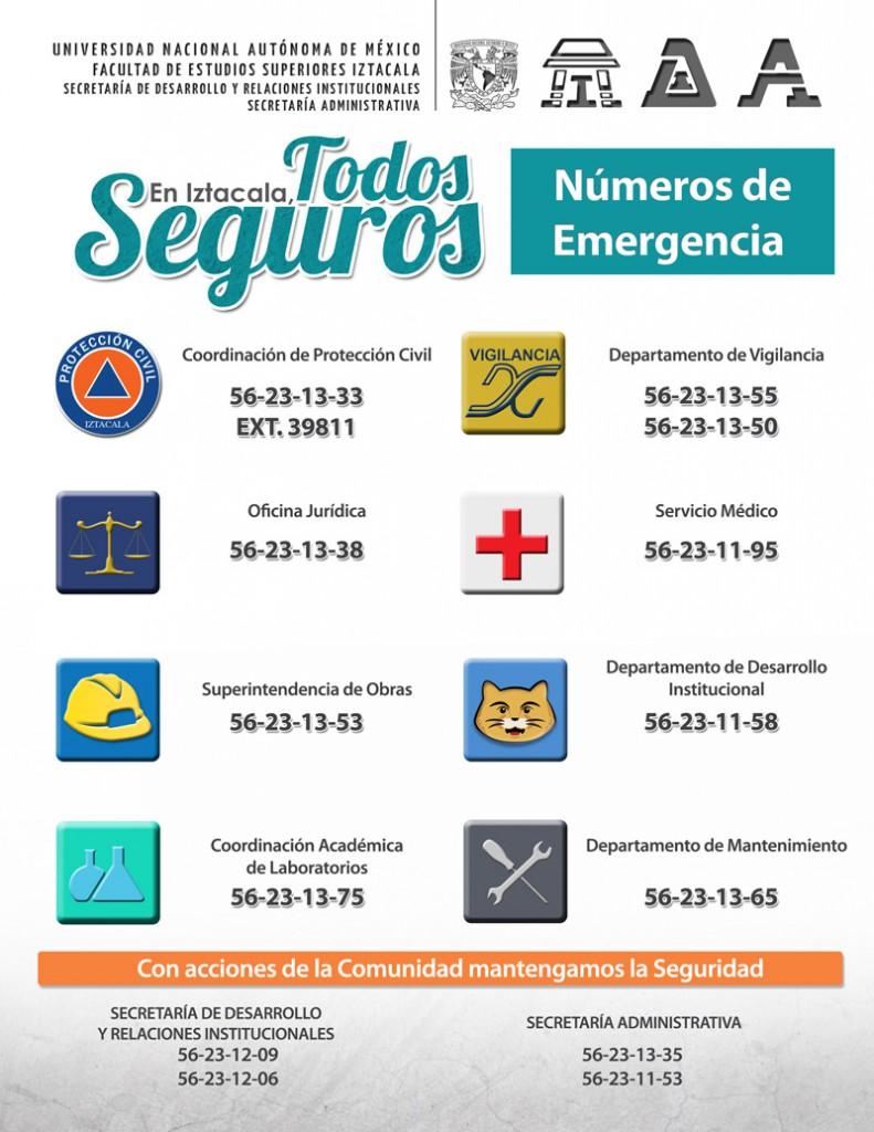 numeros-emergencia