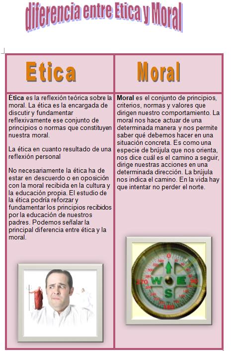 ética En Endodoncia